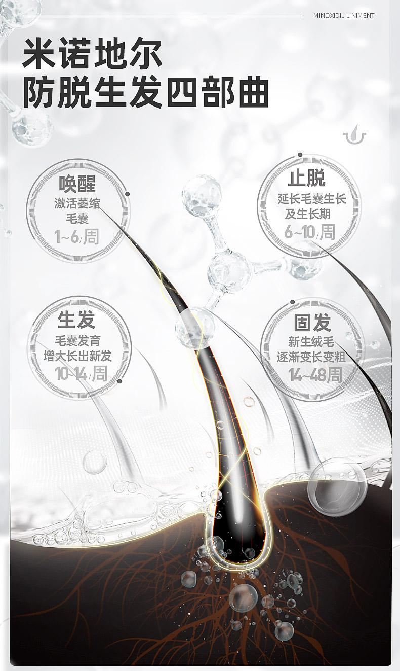 达霏欣 2%米诺地尔酊搽剂 防脱发生发增发液 30ml 图9
