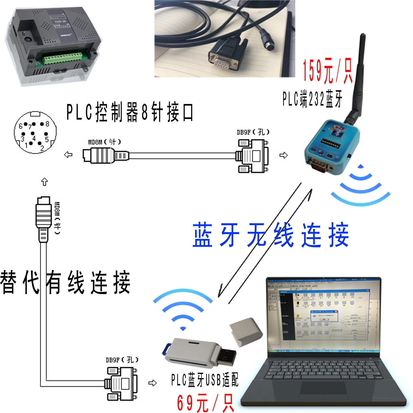 Bluetooth USB serial port wireless PLC controller wireless PLC Bluetooth  serial port adapter upgrade support Android OTG