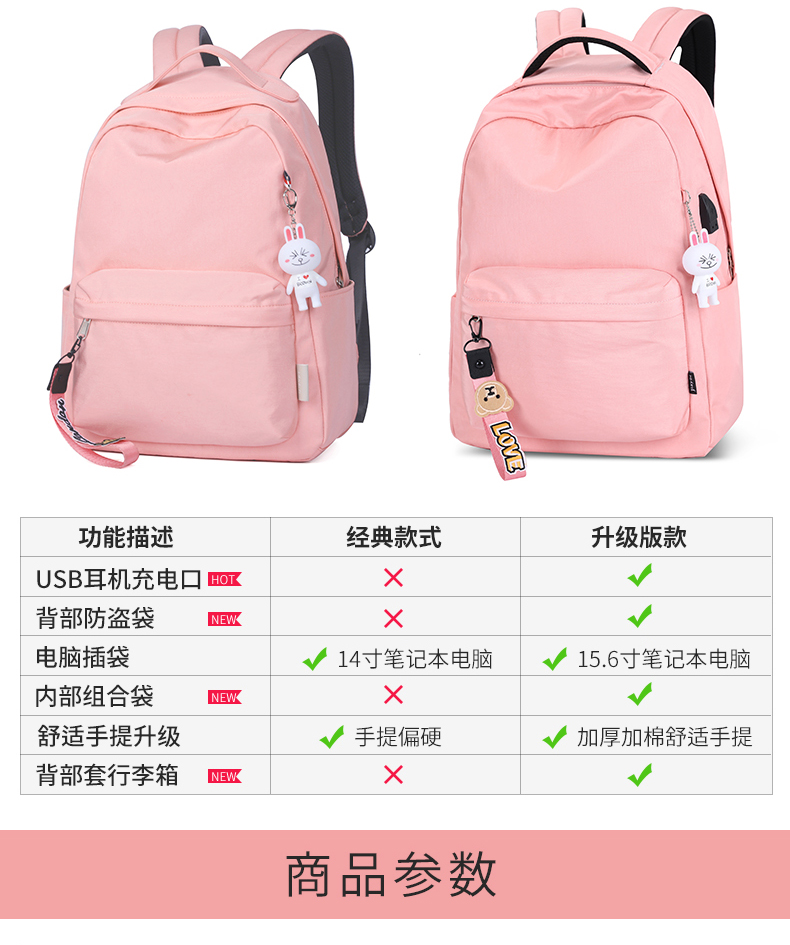 高中双肩包女韩版大容量校园中学生初中生书包少女大学生电脑揹包详细照片