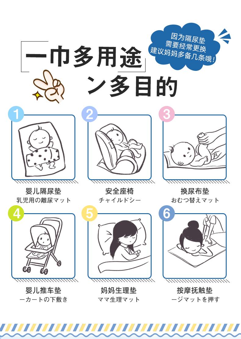 防尿垫婴儿用品防水透气可洗大号水洗月经姨妈床垫夏天表纯棉隔夜详细照片
