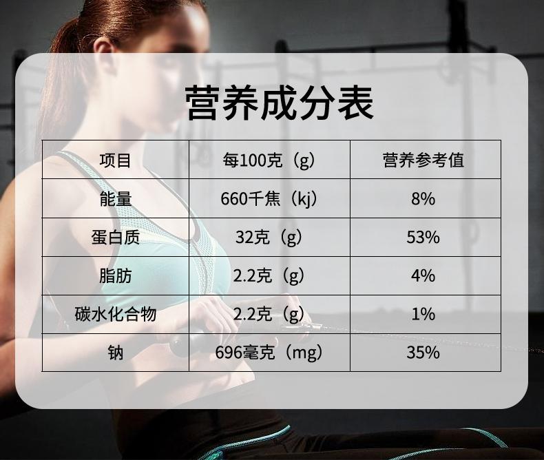 肯德基供应商 大江食品 即食鸡胸肉 80g*14袋 图4
