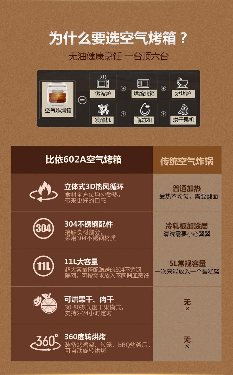 比依 可视化空气烤箱 11L 带隔网/烤笼/烧烤架 图4