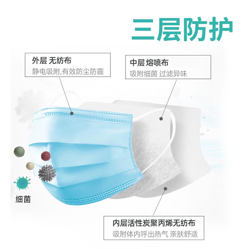 AICARE一次性医用口罩灭菌级熔喷布三层防护成人学生使用