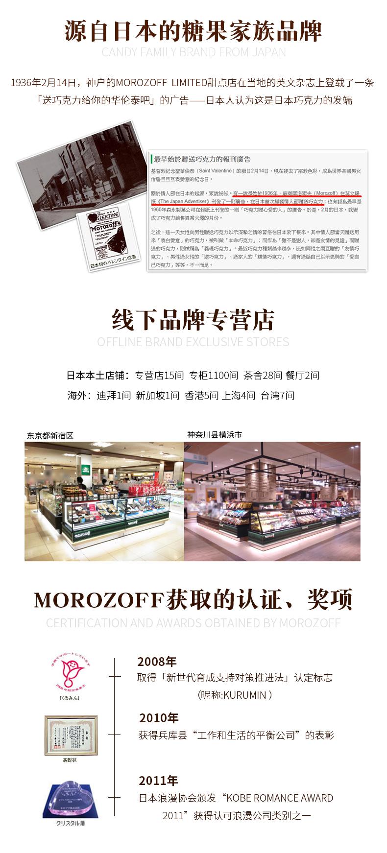 日本顶级伴手礼 摩洛索夫 Morozoff 高档牛奶巧克力礼盒 20颗 图11