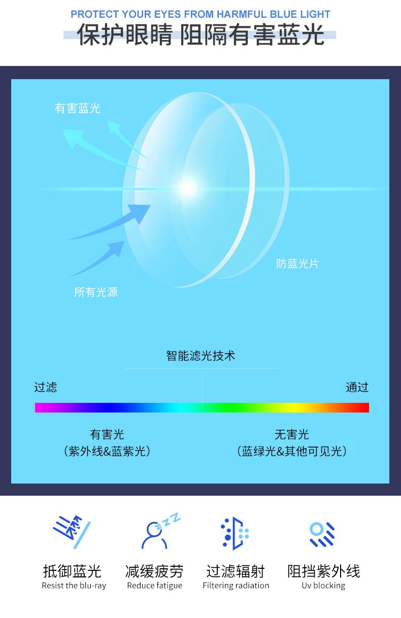 FILA 超轻9g纯钛防蓝光眼镜 400度以下免费配 图4