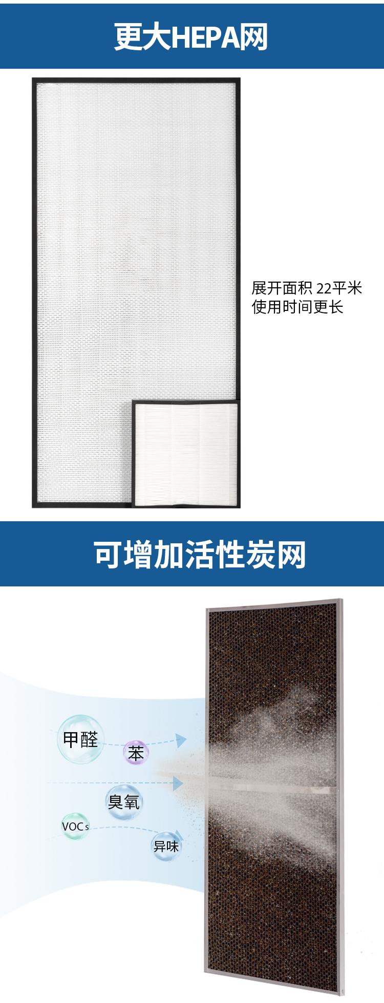 大胖空气净化器HEPA滤网超大面积可配备活性炭滤网