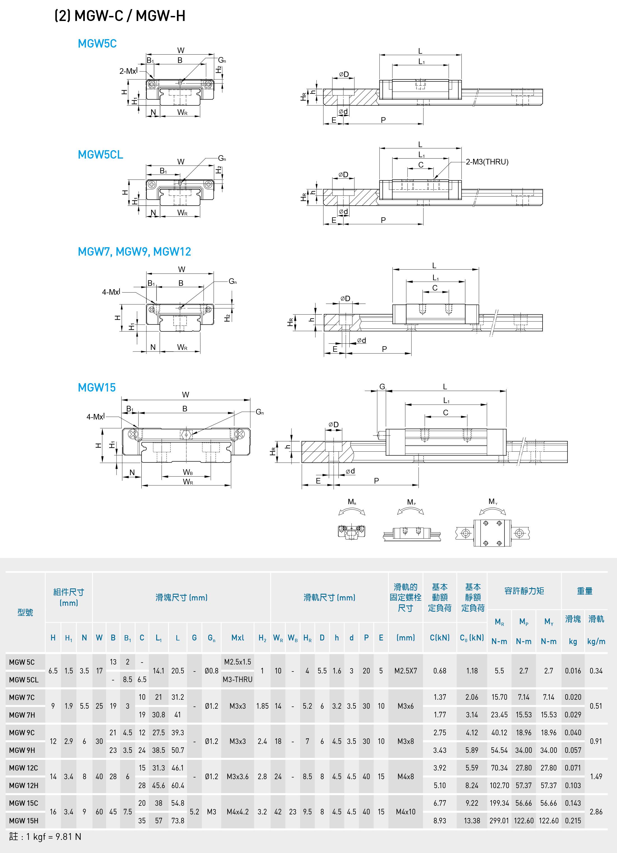 高精度轻型小线轨方型方轨国产微型线性导轨MGN/MGW滚珠直线滑轨(图12)
