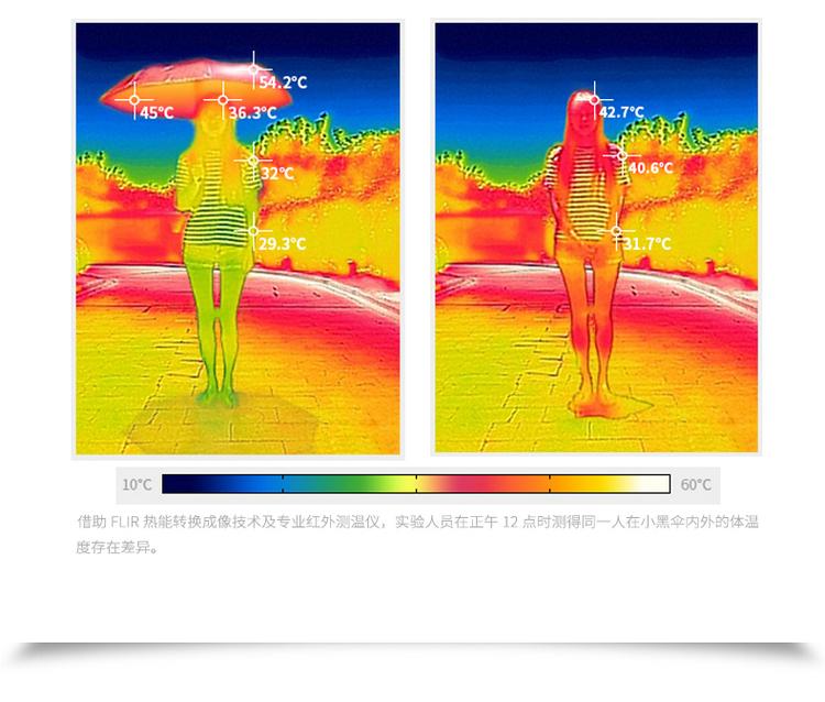 全自动雨伞折叠太阳伞双人伞成人男女加固晴雨两用防紫外线学生伞7张