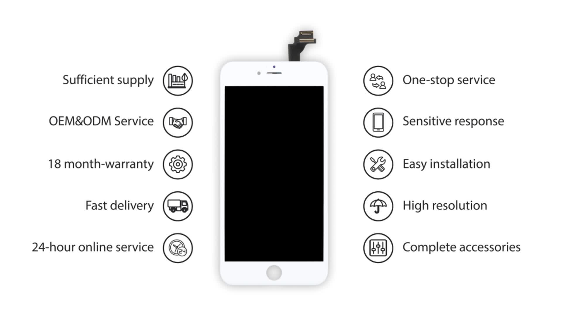 cell phone accessory display for iphone 6 plus lcd screen display