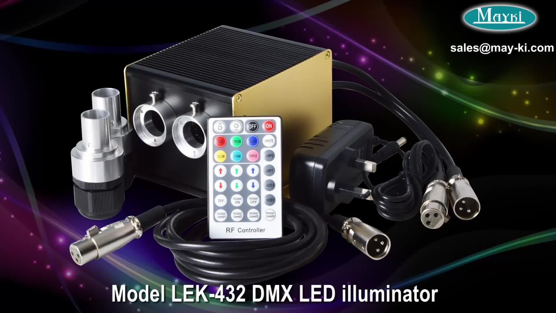 12V 24W RGBW-Lichtleiter-LED-Lichtmaschine DMX mit Funkeln in jeder Farbe
