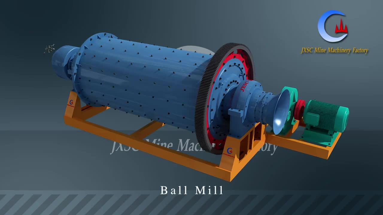 खनिज नमूना परीक्षण उपकरण सिलेंडर प्रकार प्रयोगशाला गेंद मिल
