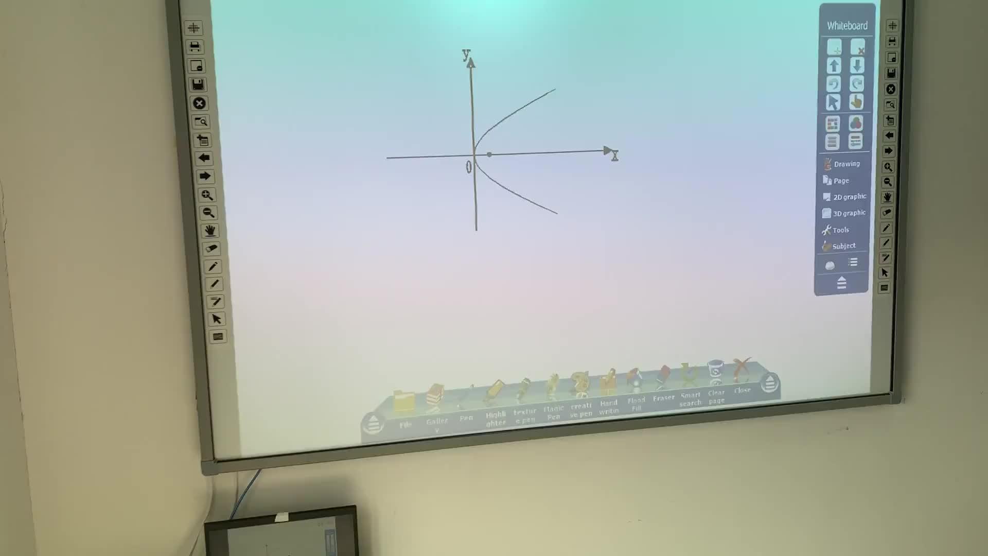 Cung cấp kích thước khác nhau tương tác bảng thông minh với gốm/e3/sứ bề mặt