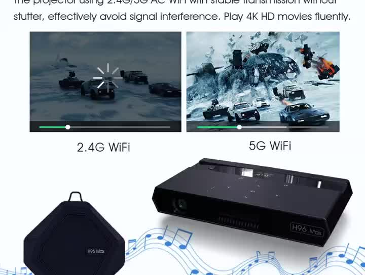 UUVISIO Newest H96 Max Projector 2.4G+5G Dual Wifi BT4.1 2gb 16gb Amlogic S912 Octa Core H96max Smart Android Projector Portable