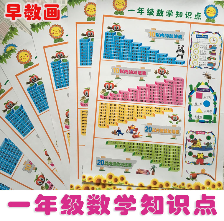 Mouth Table Wall Painting First Grade Training 20 Plus Or Minus Calculation Mathematics Addition And Subtraction Chart Chart Recognition Clock