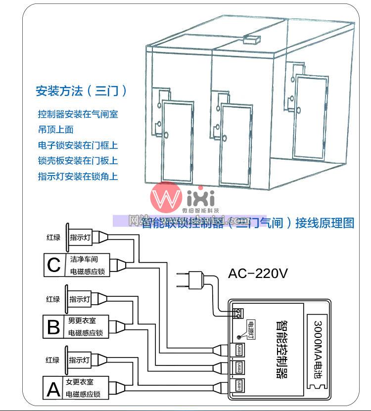 DZSL-15-U3互锁,气闸联动互锁控制器(图1)