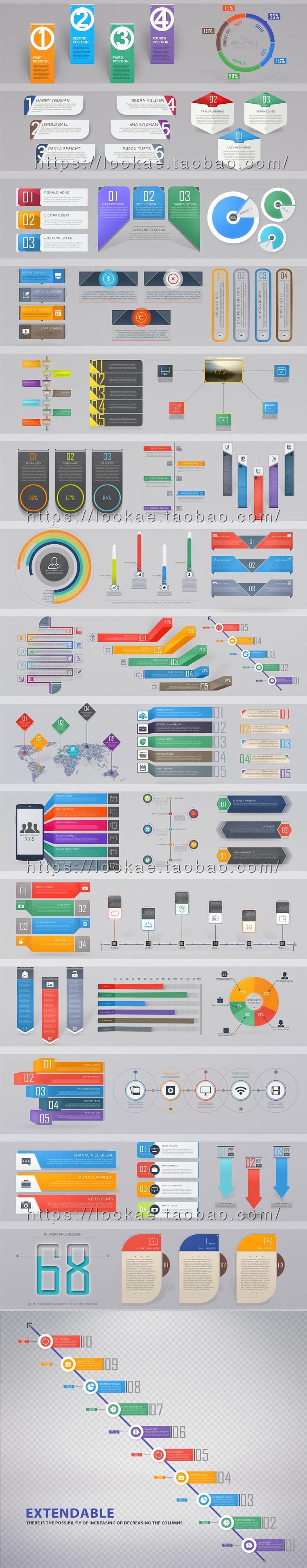 AE模板:40组公司企业商务信息数据图表展示介绍动画 + 模板字体 修改教程插图2