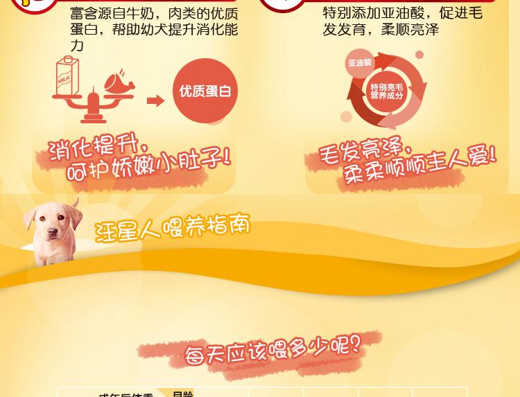 宝路狗食幼犬粮牛肉蔬菜泰迪金毛通用型犬主食小型大型狗粮详细照片