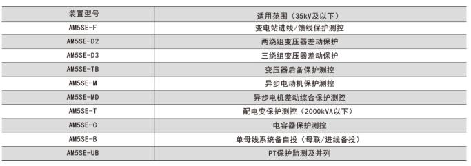 变配电站无人值守  线路保护测控装置   安科瑞AM5SE-F  进线/馈线微机电动机保护装置  三段式过流保护示例图12