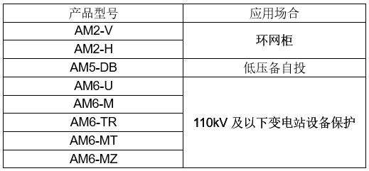 变配电站无人值守  线路保护测控装置   安科瑞AM5SE-F  进线/馈线微机电动机保护装置  三段式过流保护示例图10