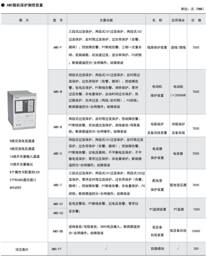 变配电站无人值守  线路保护测控装置   安科瑞AM5SE-F  进线/馈线微机电动机保护装置  三段式过流保护示例图19