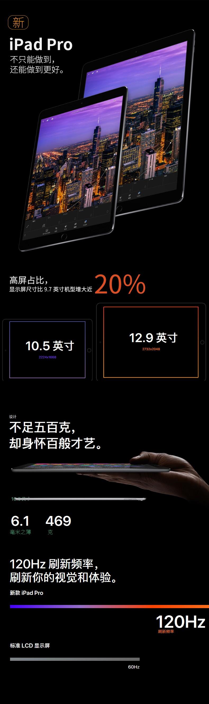 新iPad Pro不只能做到,还能做到更好。高屏占比,显示屏尺寸比9.1英寸机型增大近20%。不足五百克,却身怀百般才艺。120Hz刷新频率,刷新你的视觉和体验。标准LCD显示屏