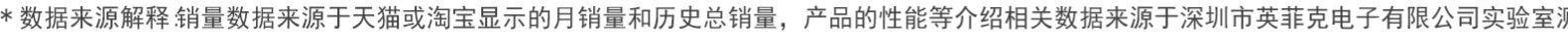 英菲克一拖四分线器多接口苹果笔记型电脑转换器外接接口扩充器多孔集线器多功能转接线详细照片