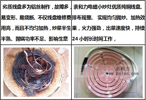 亲和力超高配商用电磁小炒炉高频纯铜线盘