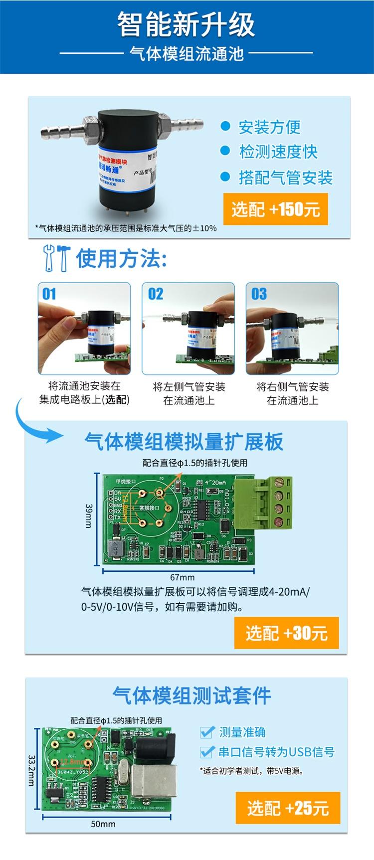 电化学二氧化氮传感器