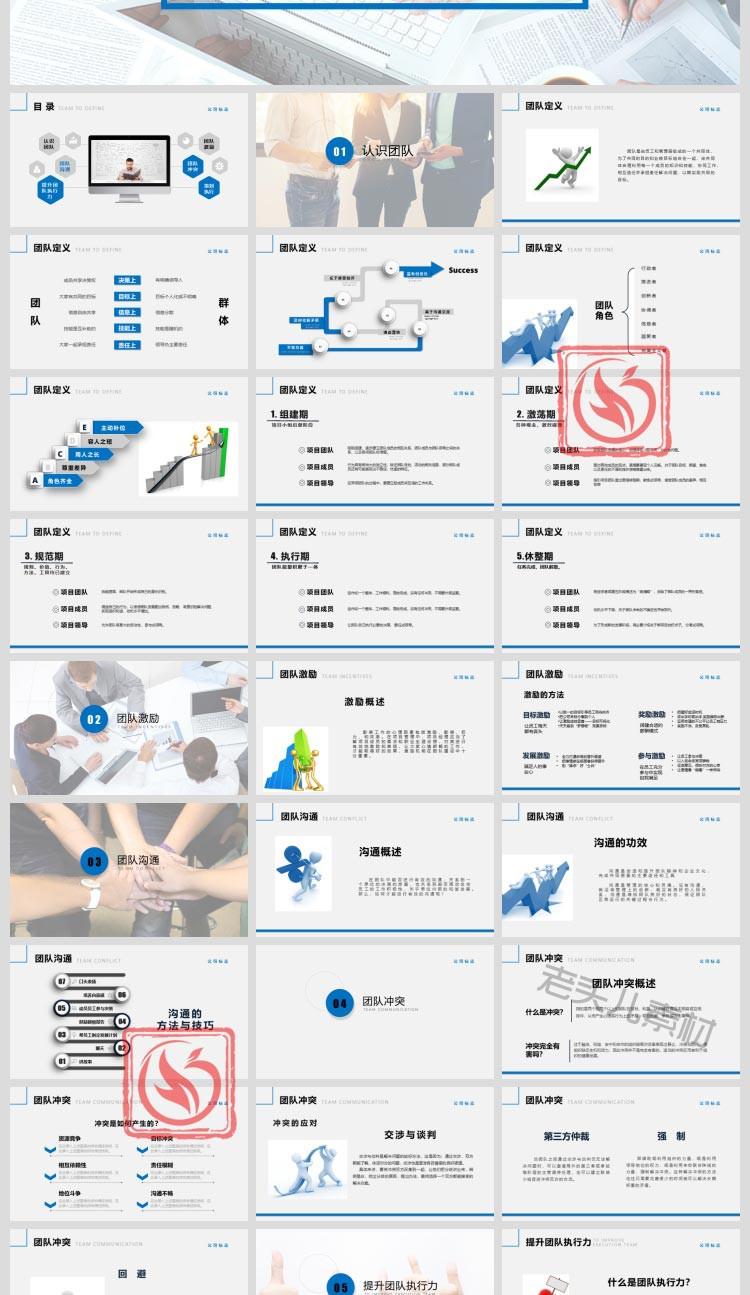 公司团队建设管理培训PPT模板企业文化合作共赢有效管理团队精神插图11