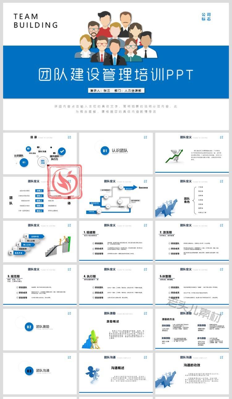 公司团队建设管理培训PPT模板企业文化合作共赢有效管理团队精神插图7