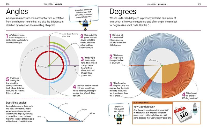 【中商原版】DK圖解數學科學 DK學業輔導2冊 英文原版How to be Good at Maths/Science邏