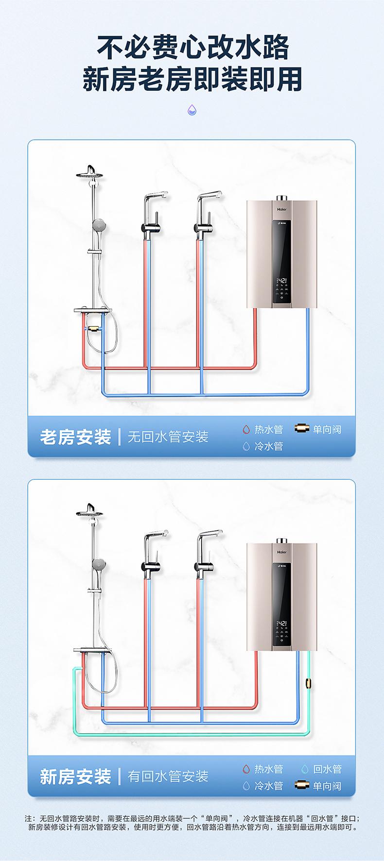 海尔零冷水家用瓦斯燃气热水器强排式智能恆温洗澡防冻升详细照片