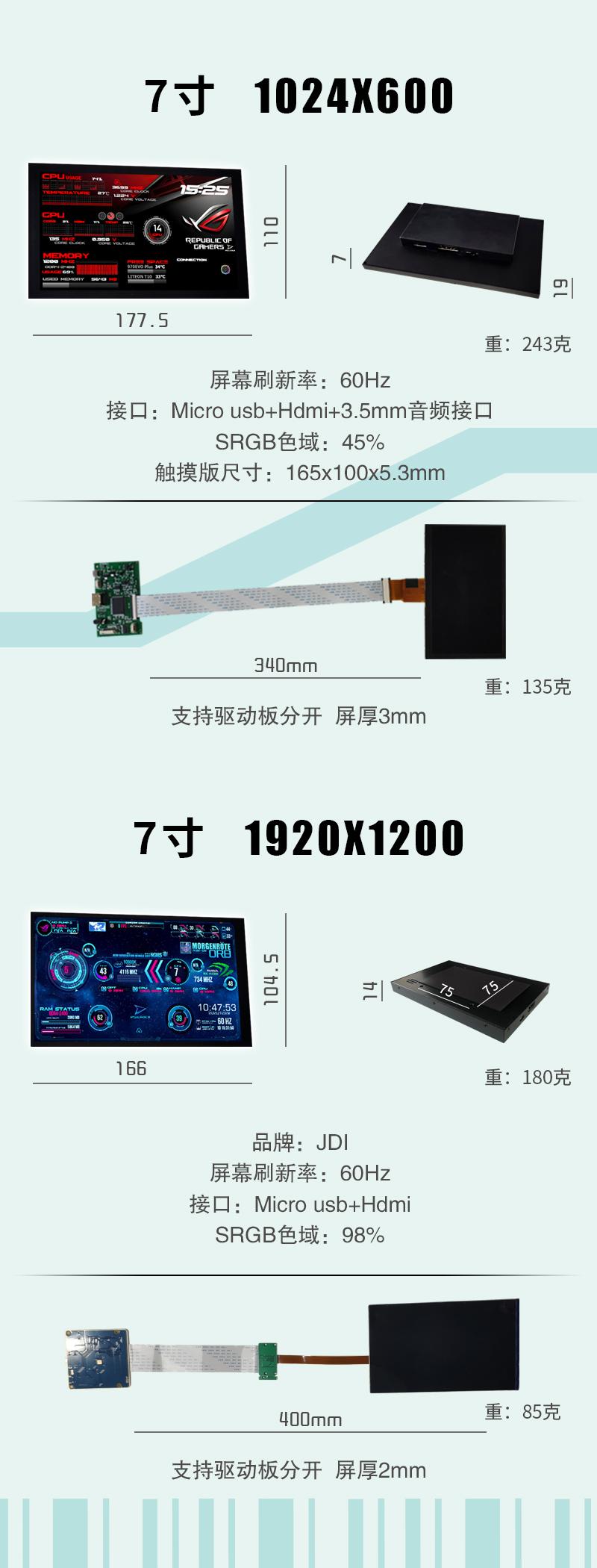 主机壳动态显示屏显示器主机温控副屏硬件温度监控寸触摸详细照片