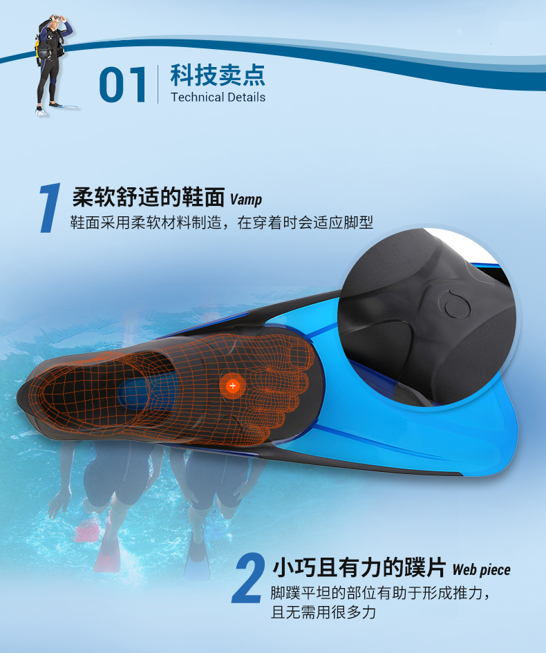蛙鞋迪卡儂 潛水浮潛腳蹼短游泳蛙鞋硅膠裝備成人兒童專業自由SUBEA