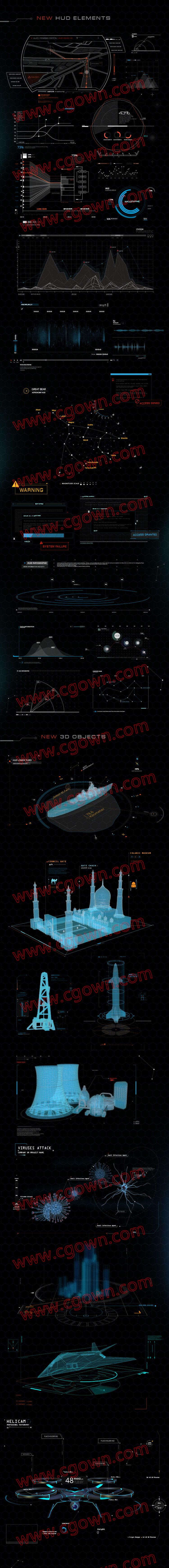 AE扩展脚本高科技军事信息化HUD动态UI元素科幻技术全息图表