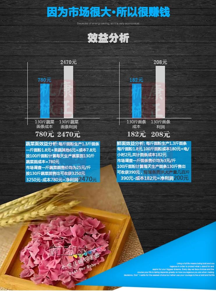 康正达外贸出口型超市電動面條機做出的面条效益分析