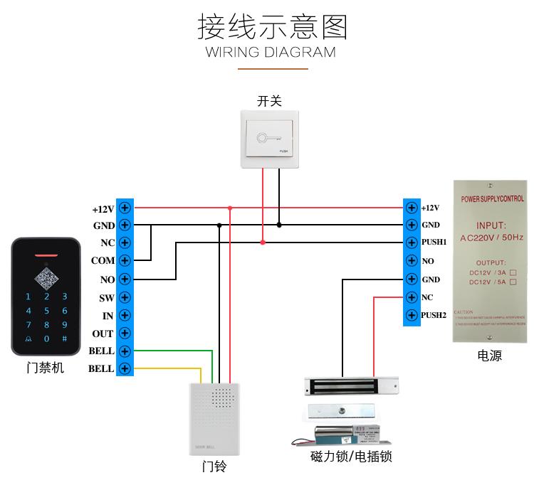 二维码动态门禁一体机(图12)