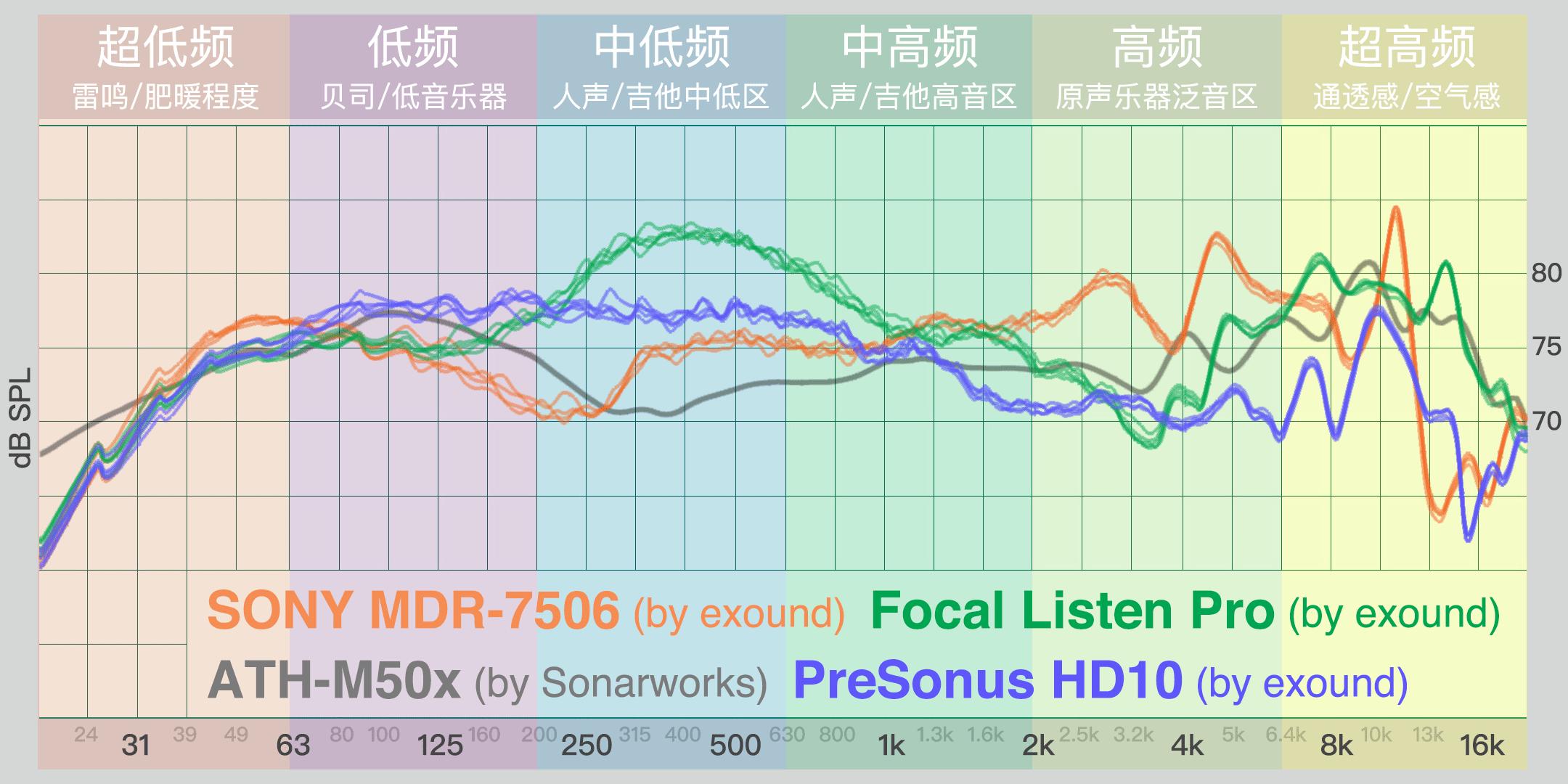 PreSonus_HD10BT_21.png