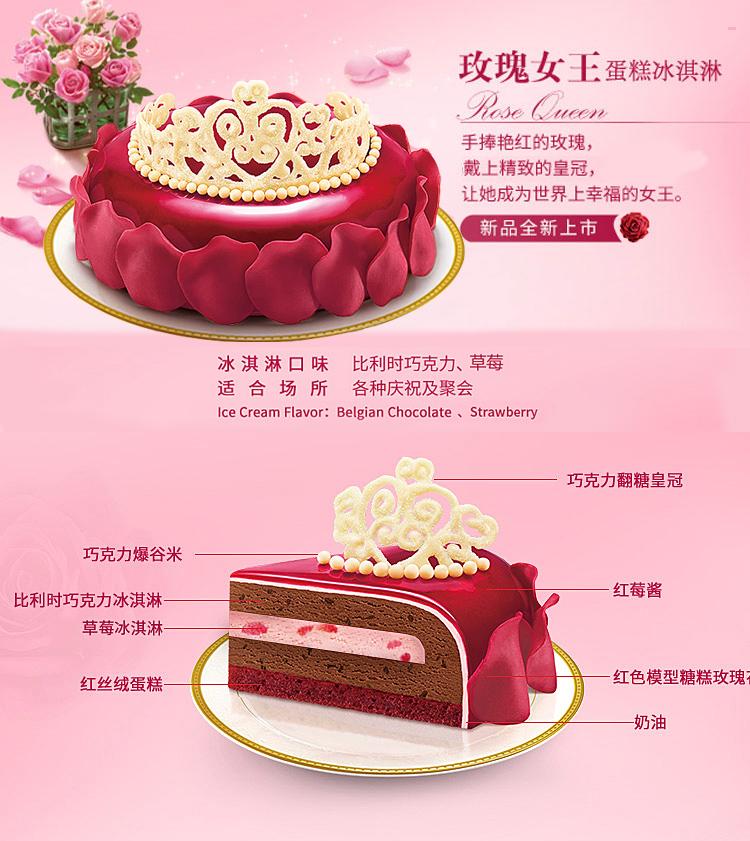 Surprising Haagen Dazs Ice Cream Birthday Cake In Zhengzhou Henan Province Personalised Birthday Cards Akebfashionlily Jamesorg