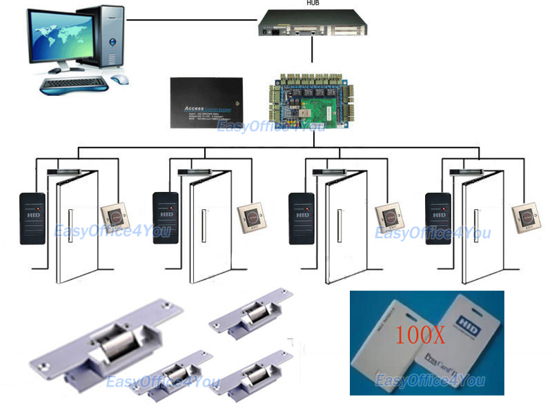 USA HID Network 4 Doors Smart Access Control Kits Electric