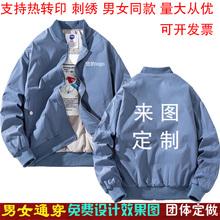 Мужская Куртка фото