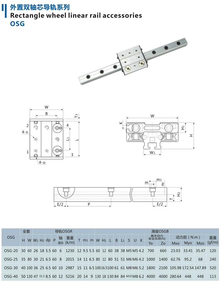 OSG外置式双轴心滚轮直线导轨 重型20/25/30/40机械导轨 (图6)