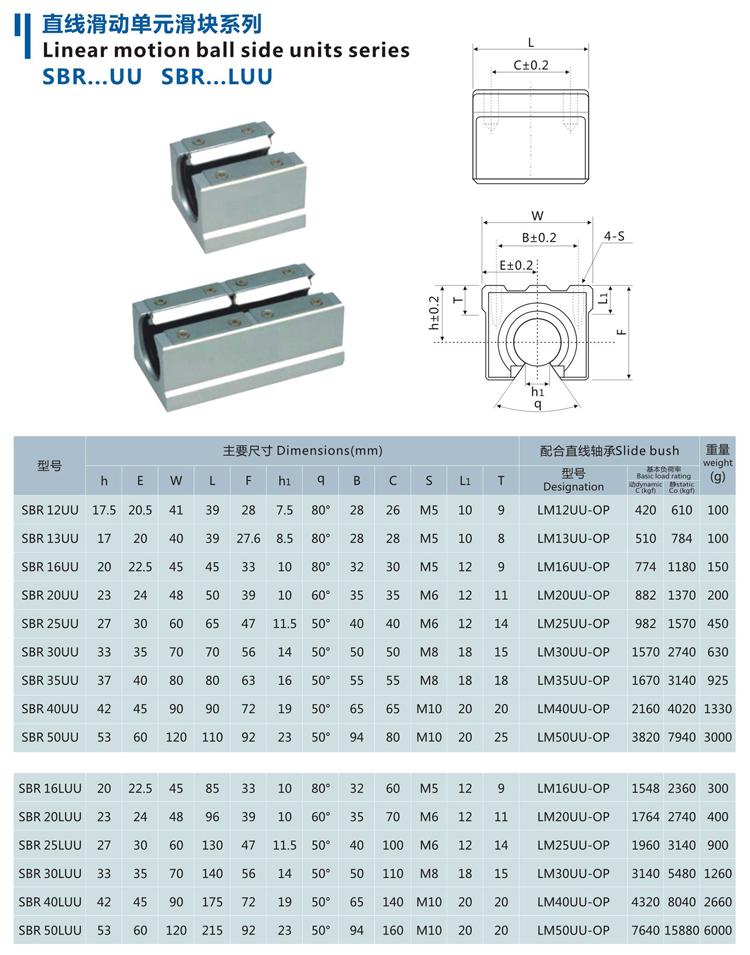 SBR滑块 圆柱直线光轴铝托导轨 开口箱式滑座SBR TBR LMZ木工铝合金(图6)