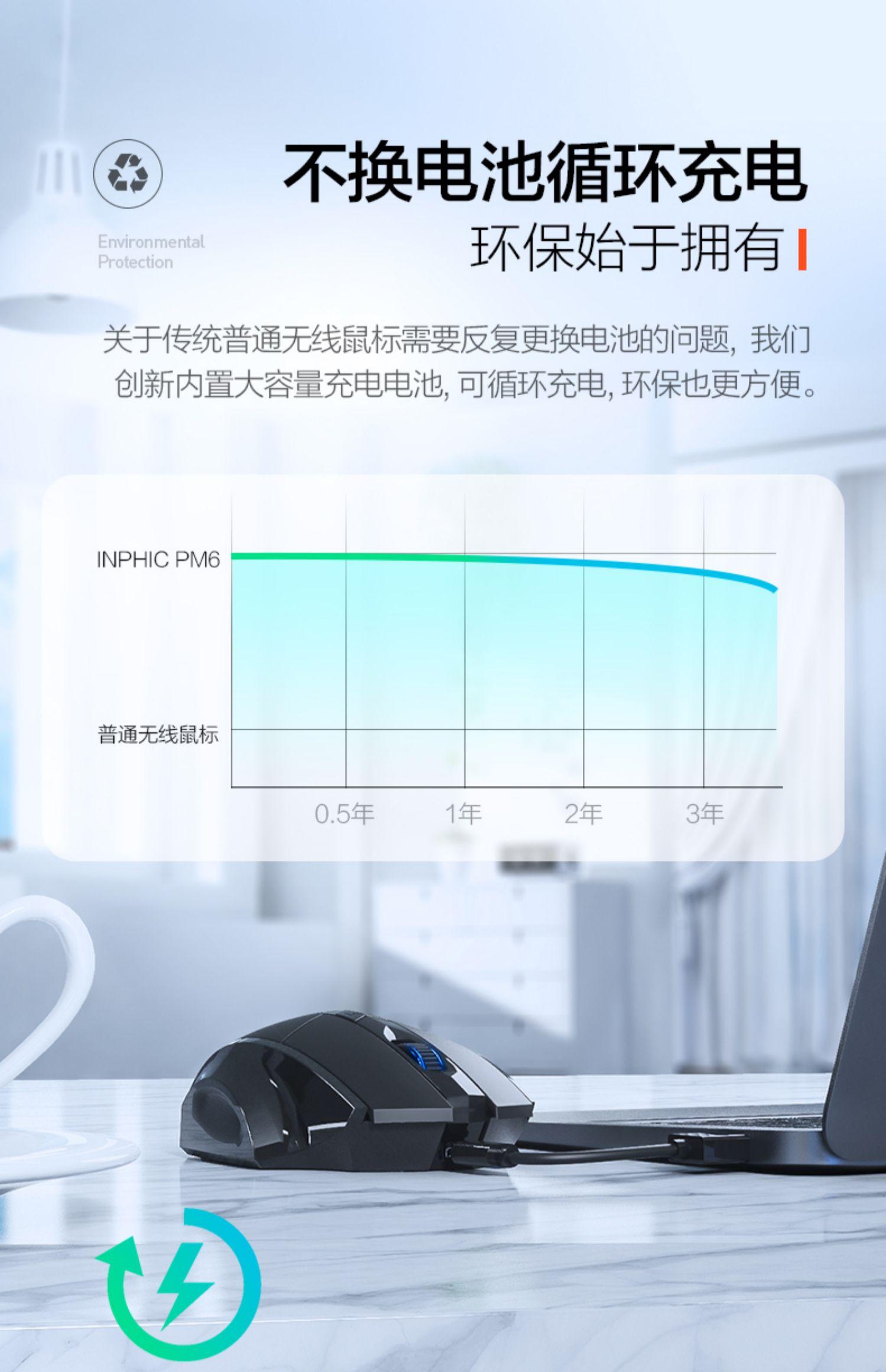 超值!可充电无线游戏鼠标电量加倍版