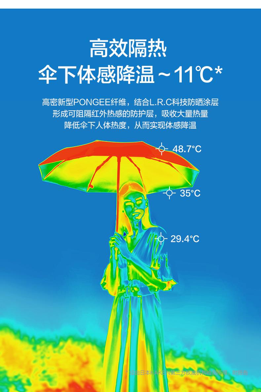 伞中宝马 蕉下 双层黑胶防晒伞  三折 图5