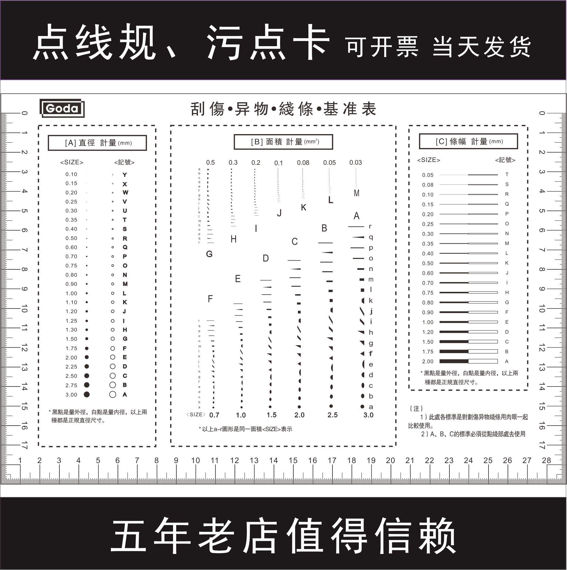 USD 4.32] GODA stain card standard point Wire gauge of film size ...
