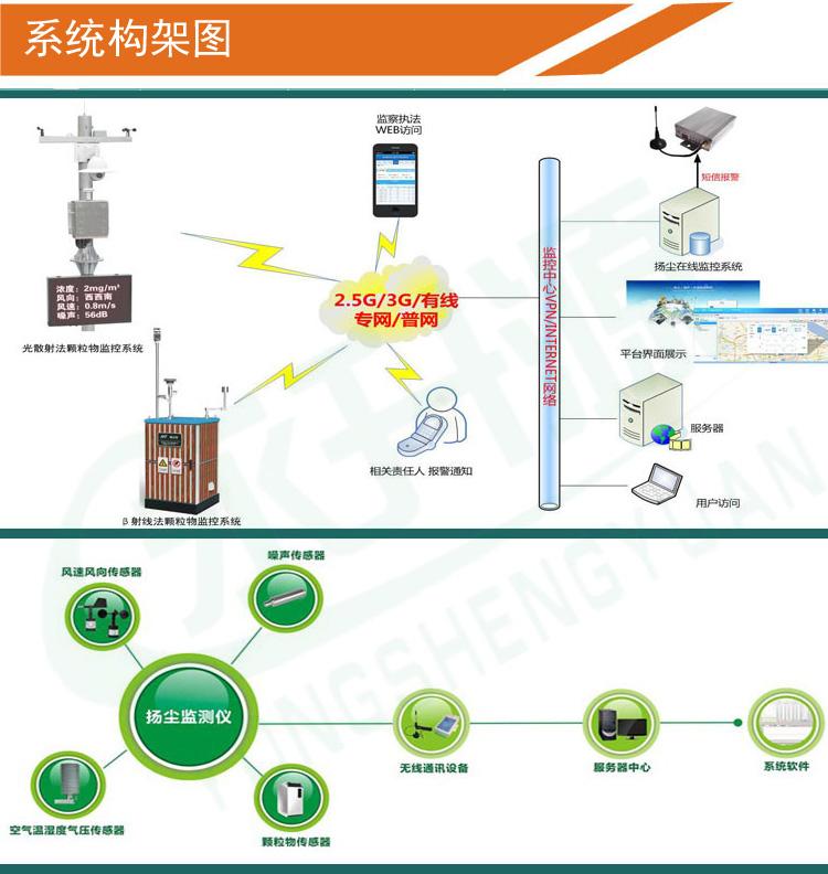 环境监测系统5行_13.jpg