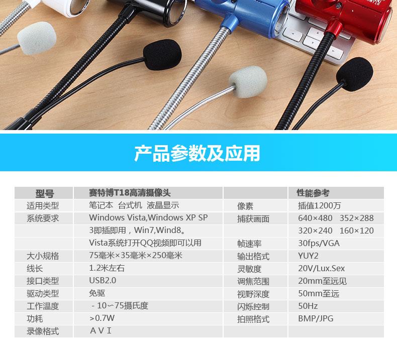 Webcam STEBOO 12 millions de pixels - Microphone intégré - Ref 2447851 Image 28