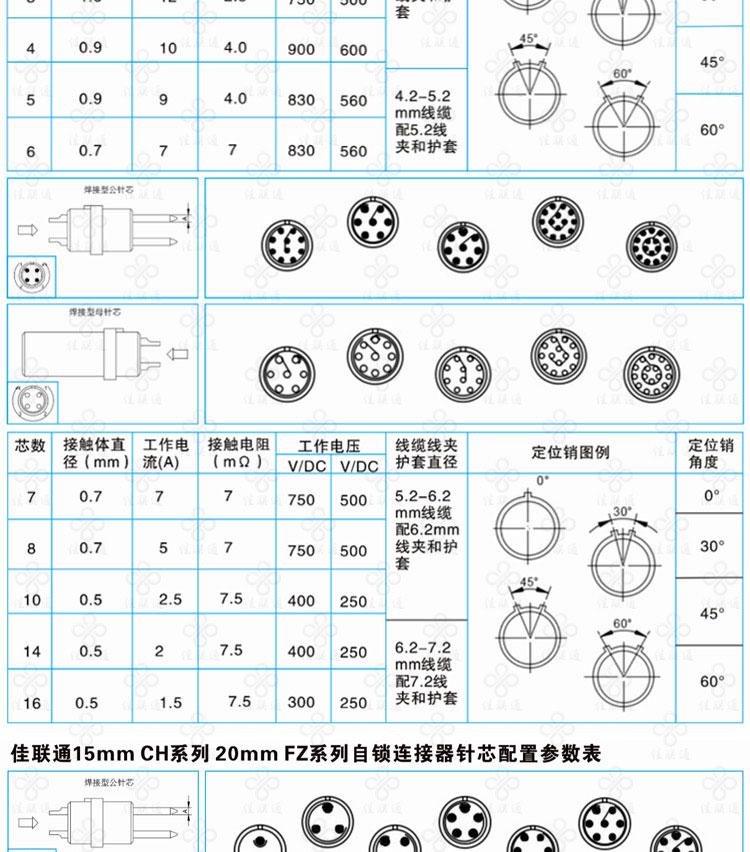 JLT-CHPB印制电路PCB板连接器 8芯10芯16针推拉自锁航空插头插座