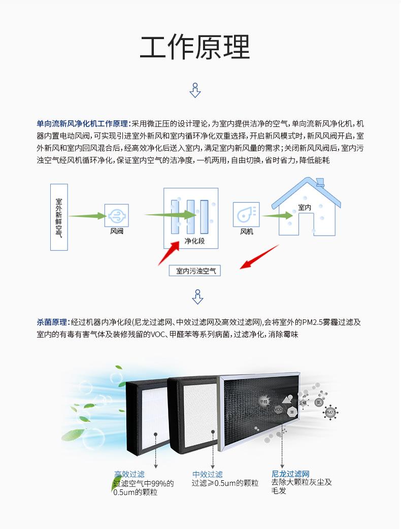 单向流新风净化机XJST-DXH150_10.jpg